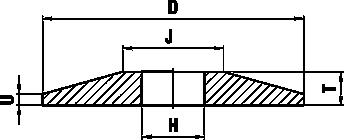 "F3 (oblik ""A"")"